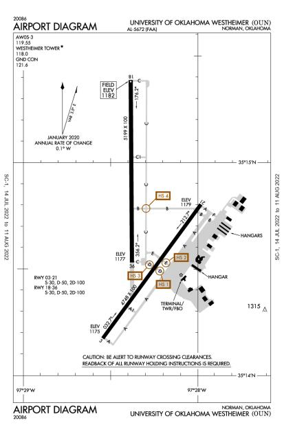 KOUN (University of Oklahoma Westheimer) airport diagram