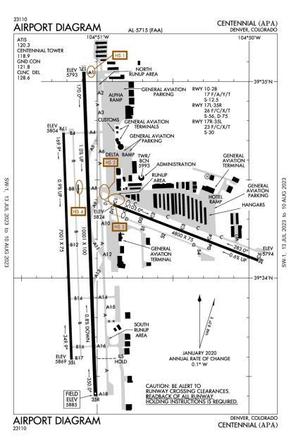 KAPA (Centennial) airport diagram
