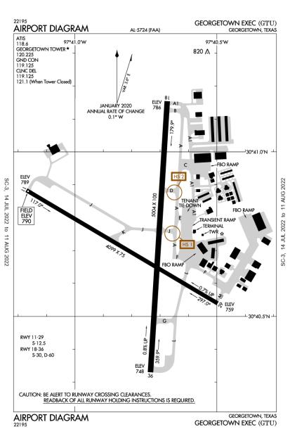 KGTU (Georgetown Municipal) airport diagram