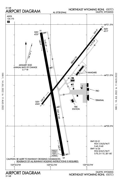 KGCC (Gillette-Campbell County) airport diagram