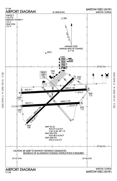 KBOW (Bartow Municipal) airport diagram