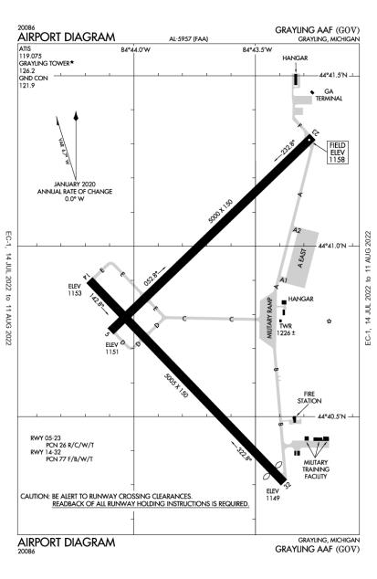 KGOV (Grayling AAF) airport diagram