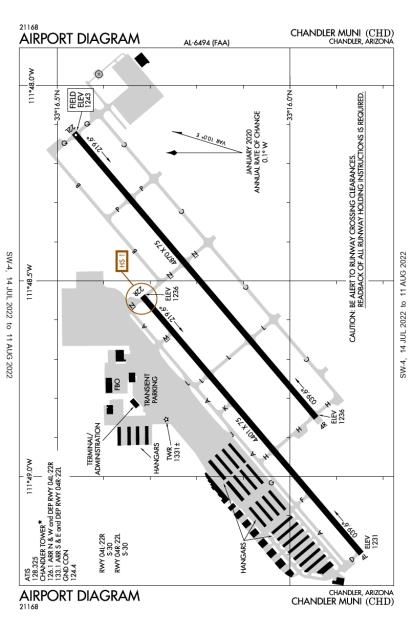 KCHD (Chandler Municipal) airport diagram