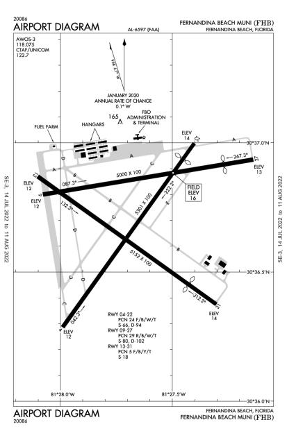 KFHB (Fernandina Beach Municipal) airport diagram