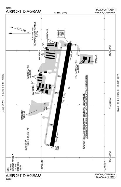 KRNM (Ramona) airport diagram