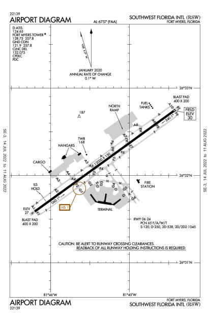 RSW (Southwest Florida International) airport diagram