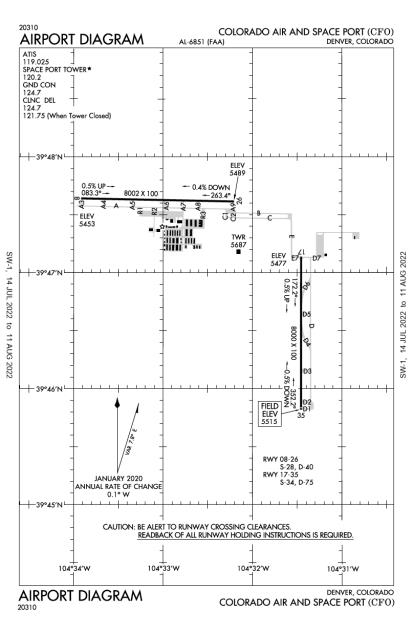 KFTG (Front Range) airport diagram