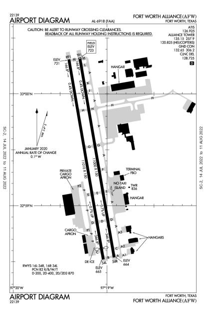 KAFW (Fort Worth Alliance) airport diagram