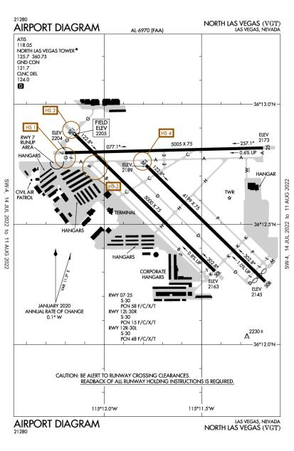 KVGT (North Las Vegas) airport diagram