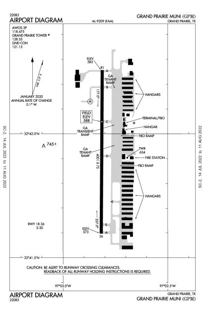 KGPM (Grand Prairie Municipal) airport diagram