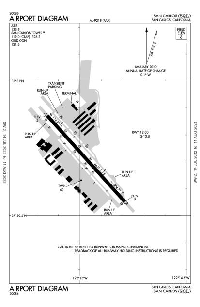 SQL (San Carlos) airport diagram