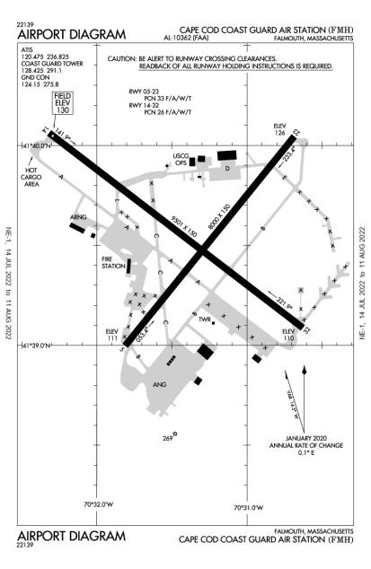 KFMH (Cape Cod Coast Guard Air Station) airport diagram