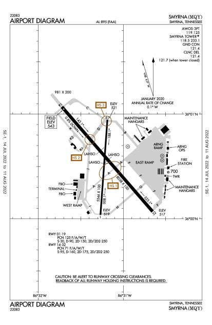 aopa airport diagrams kded house wiring diagram symbols u2022 rh wiringdiagramnews today